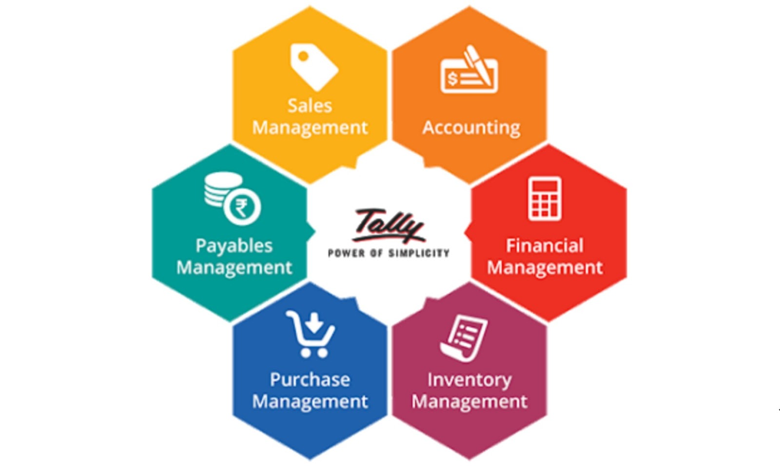 DCA - Accounting